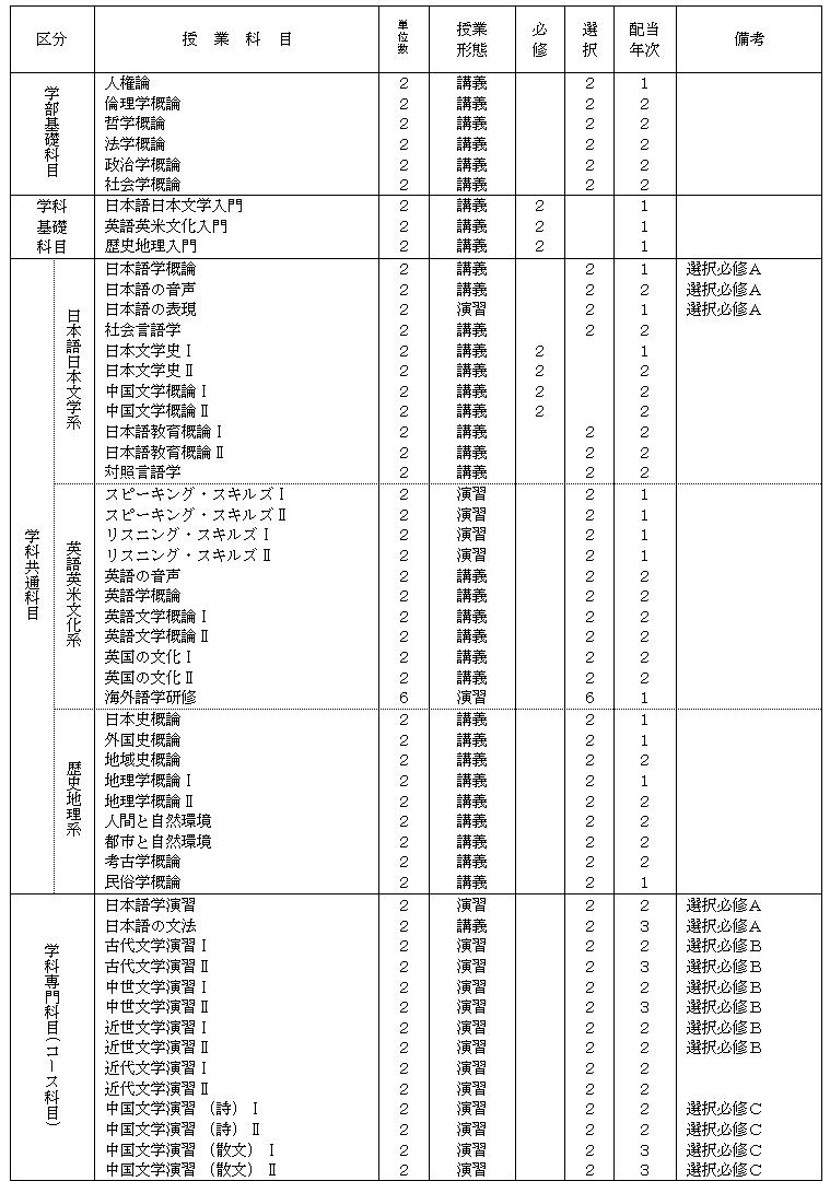 10人文日本語1.png