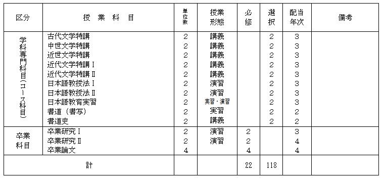 11人文日本語2-1.png