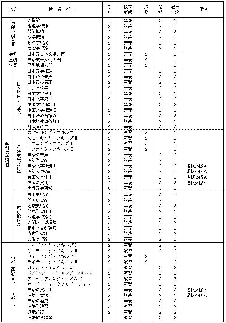 12人文英語1-1.png