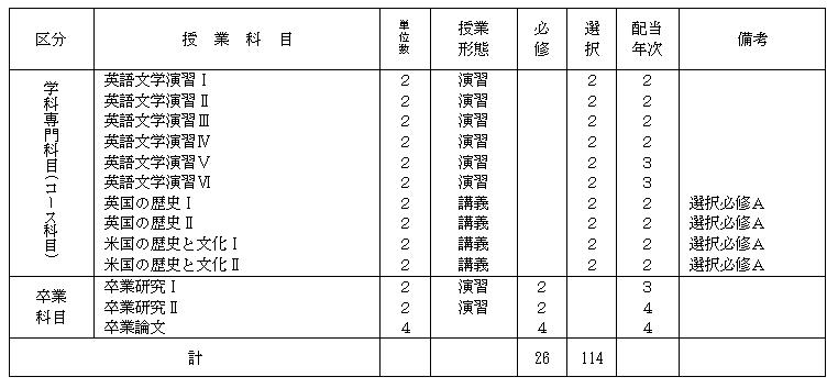 13人文英語2-1.png