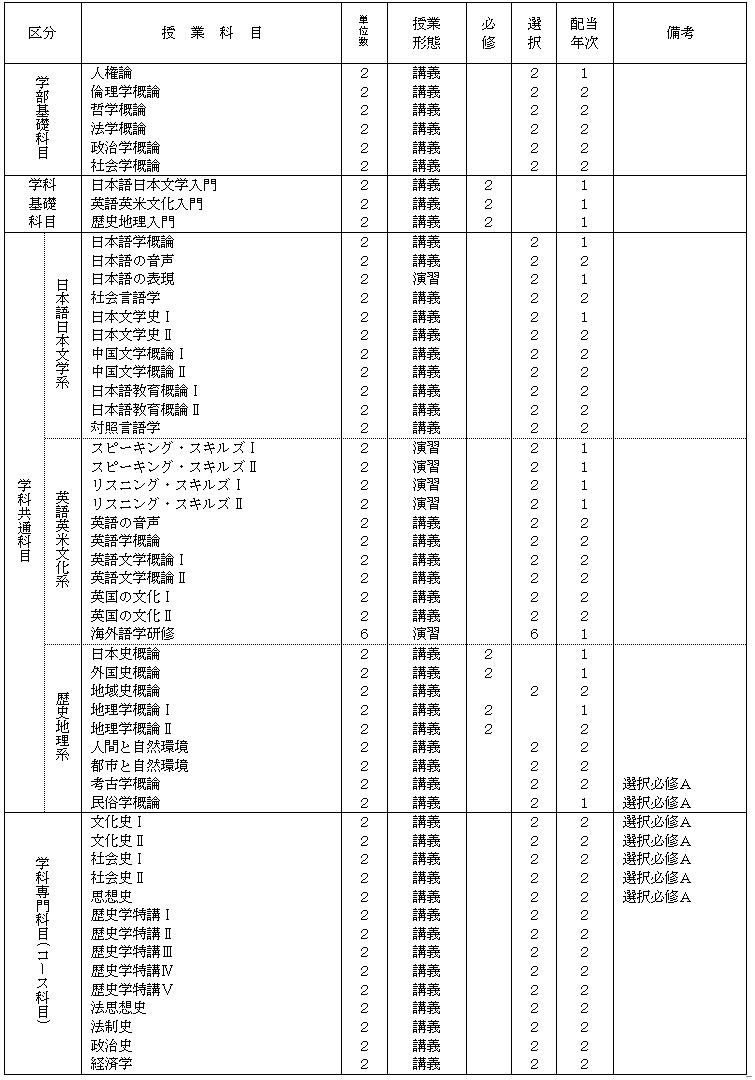 14人文歴地1-1.png