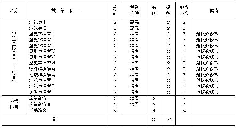 15人文歴地2-1.png