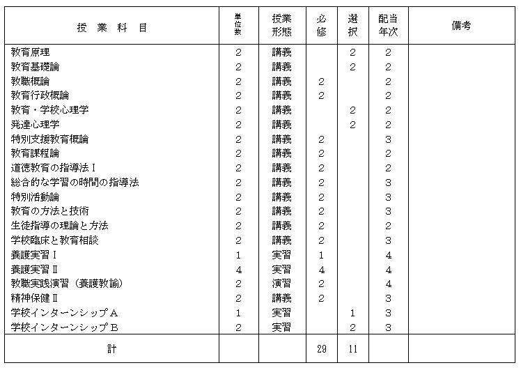 21教職(養護).png