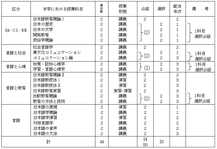 22日本語.png