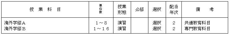 24交換留学生特別講座.png