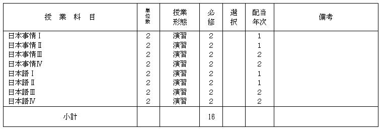 6外国人留学生.png