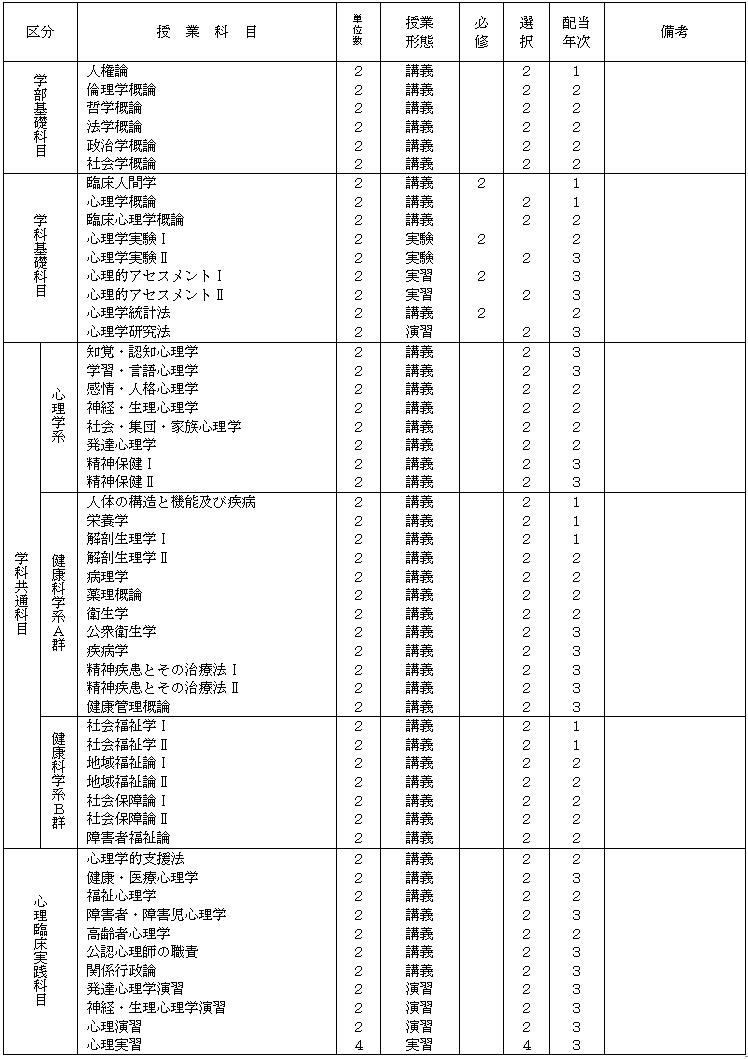 7心臨1-1.png