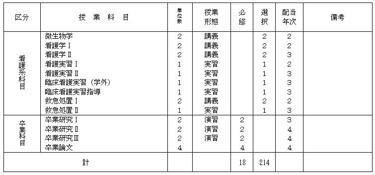 9心臨3-2.png