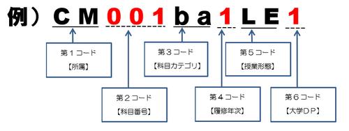 ナンバリングイメージ図.png
