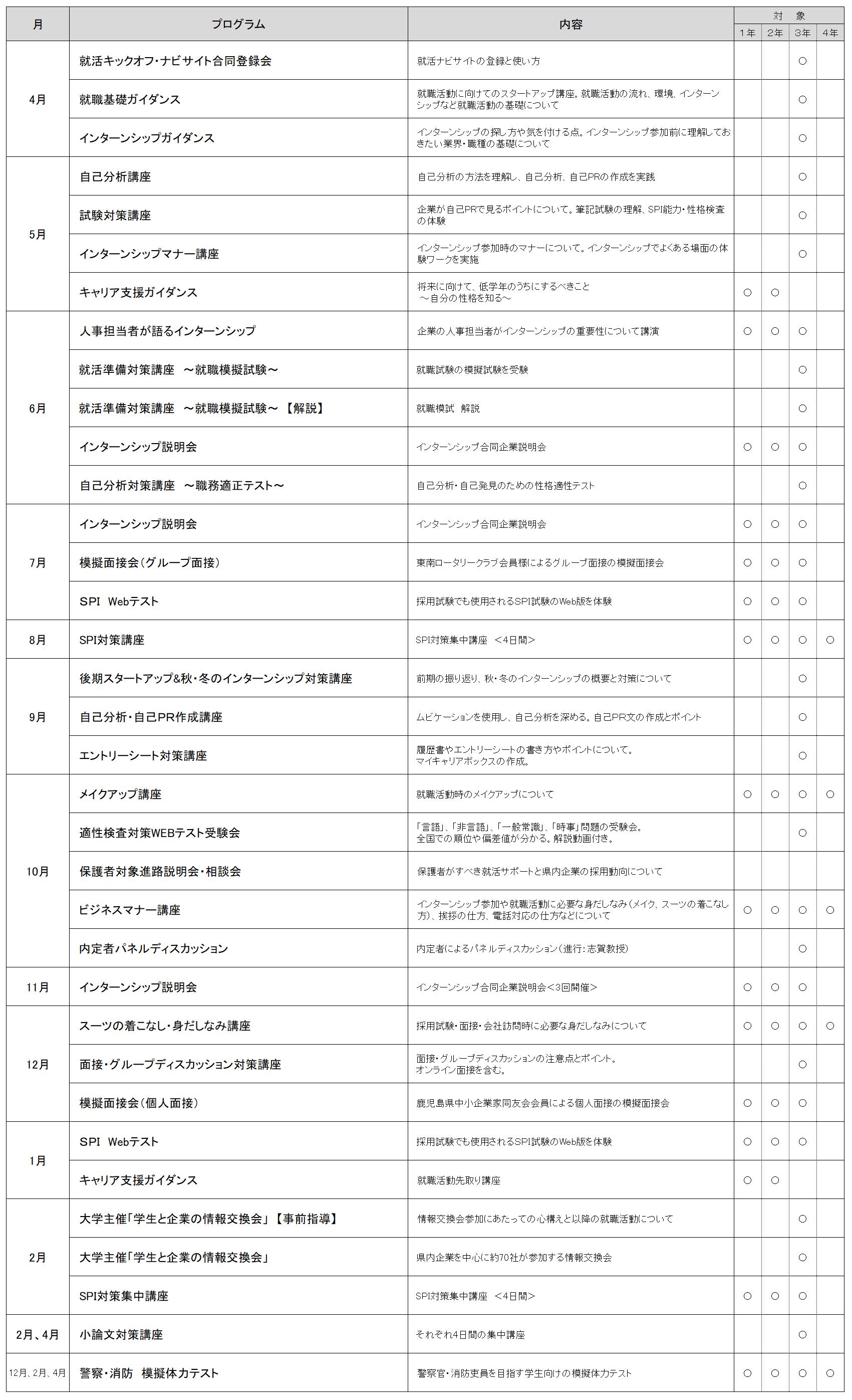 HP用_2021就職支援年間スケジュール0501.png
