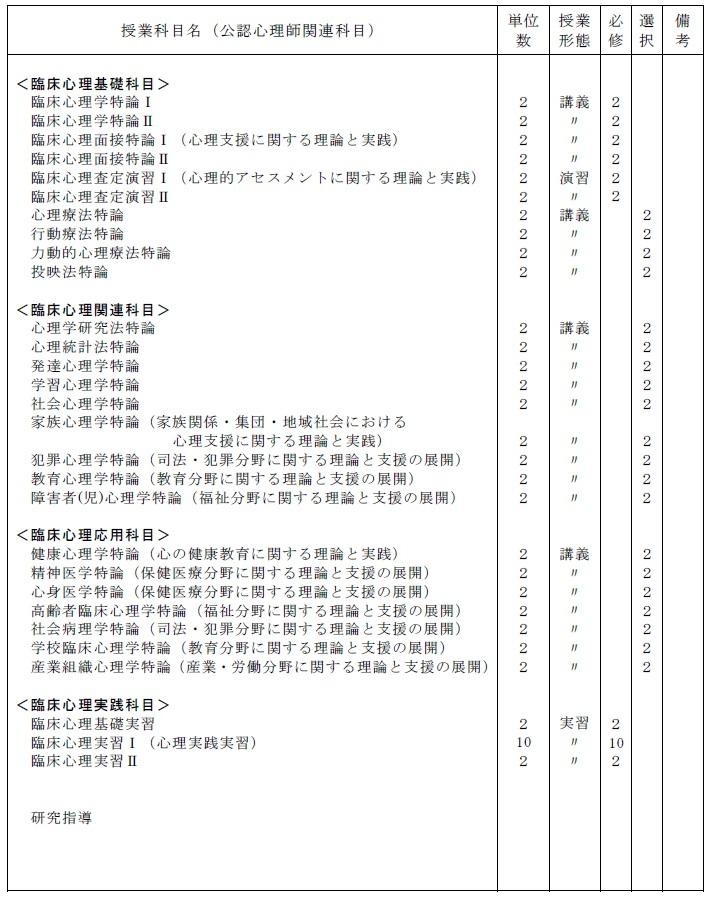 daigakuin_curriculum2019.jpg