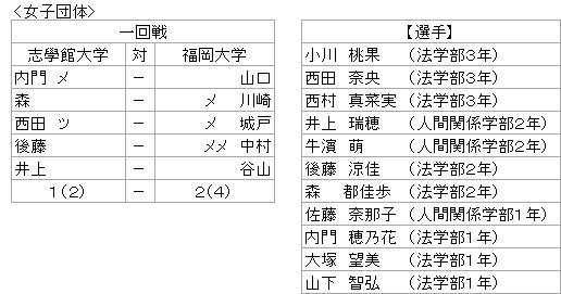 jyoshi_dantai.jpg