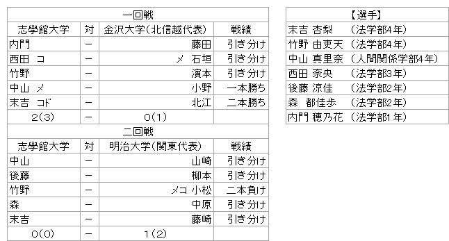 zennihonhoukoku_08.jpg