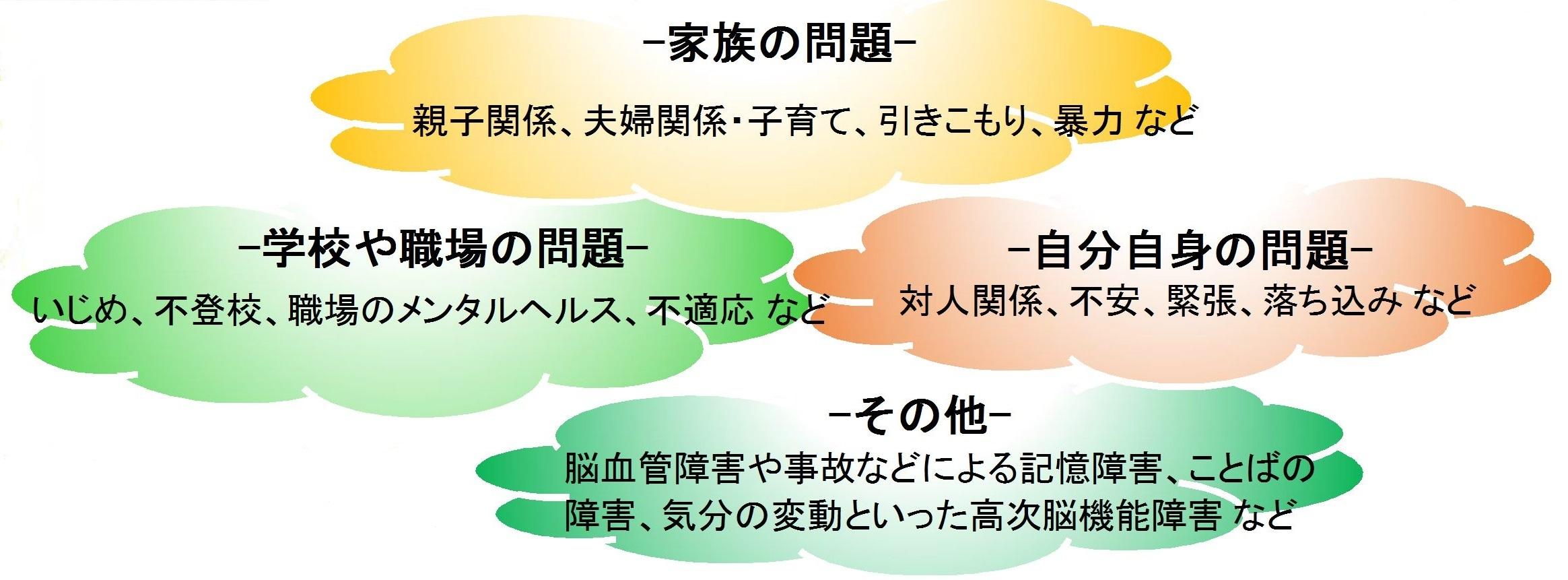 心理・発達支援センターホームページ更新-1 - コ.jpg