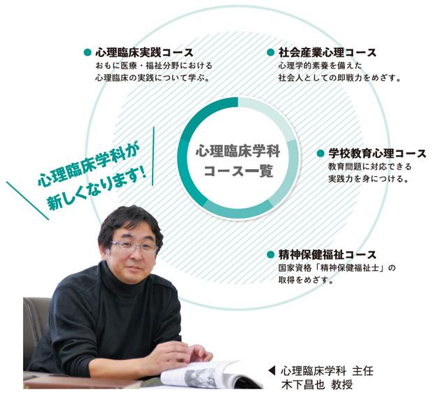 shinri_course_2017.jpg